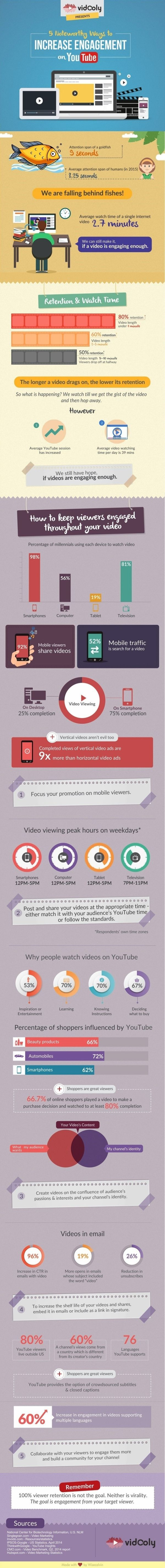 Boost_YouTube_Engagement_Infographic
