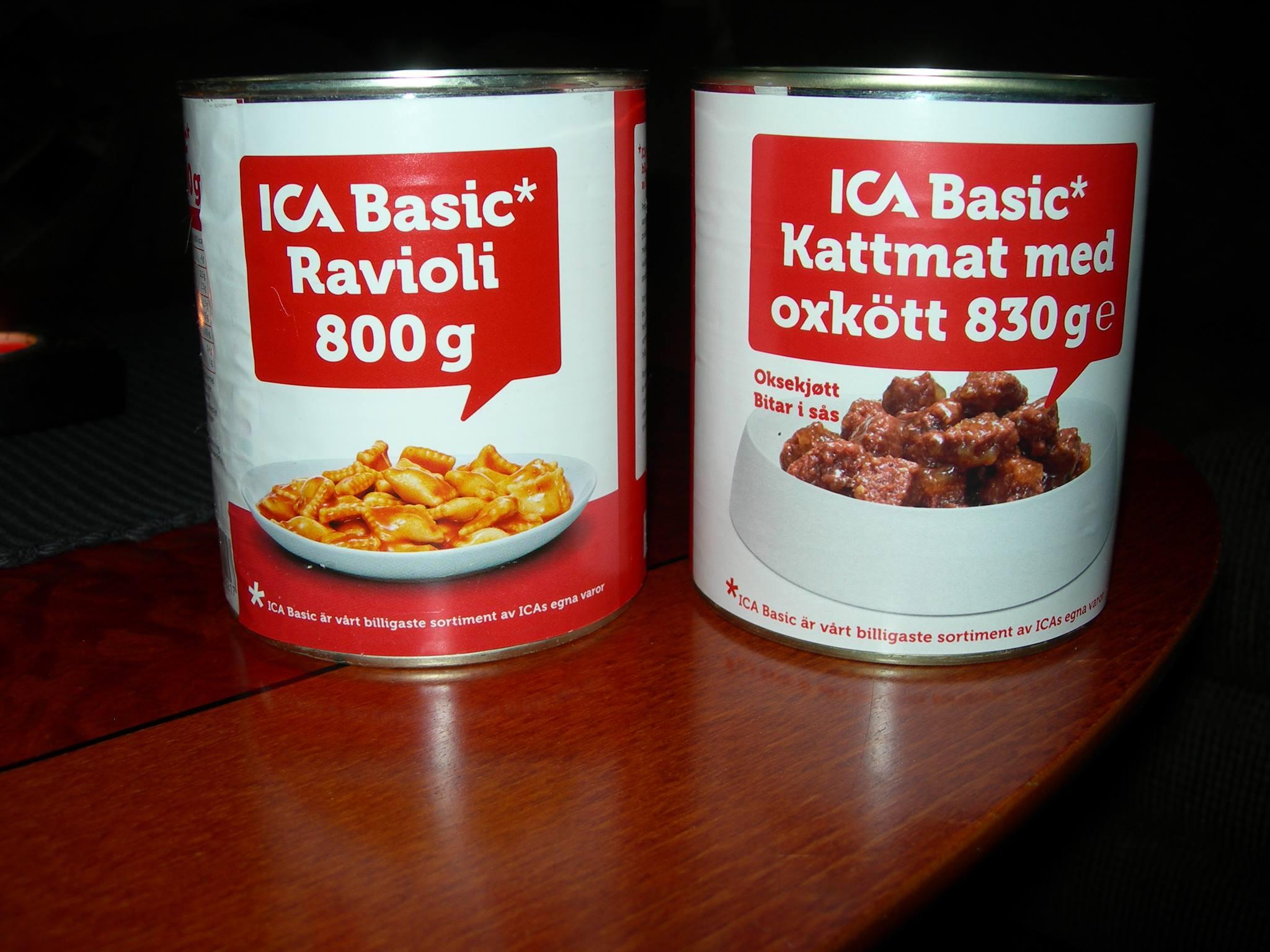 ICA_basic sortiment