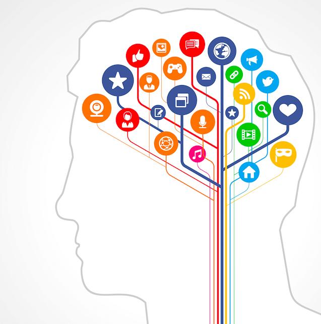 psykologi sociala medier